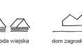 Dom Zagrodowy w Konarach obok Krakowa. Czy obraz Stanisława Wyspiańskiego doczeka się współczesnej realizacji?