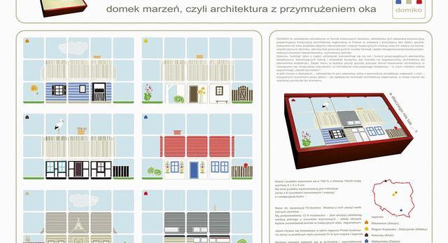 Zabawy z architekturą