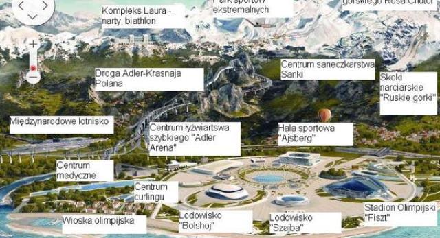 Zimowe Igrzyska Olimpijskie 2014 w Soczi: obiekty sportowe