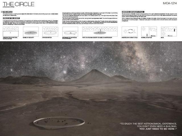 The Circle. II nagroda w miedzynarodowym konkursie architektonicznym