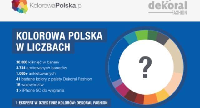Jakie kolory lubią Polacy?