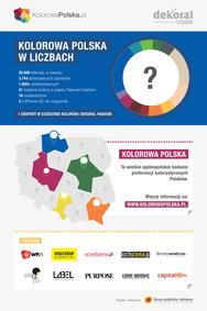 Kolorowa Polska: jakie kolory lubią Polacy?