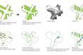 Schematy przedstawiają sposoby rozprowadzania wody oraz wielkość rozlewiska i natężenie opadów