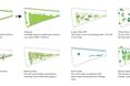 Kolejny kwartał i kolejne analizy pozwalające jak najlepiej rozplanować rozprowadzenie wody